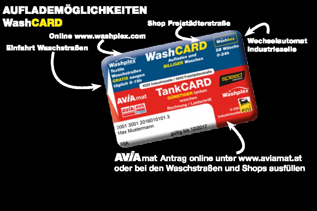 CombiCard_erklaerung-1024x682